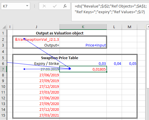 Swaption Pricing in Excel: 14 Free QuantLib Models plus