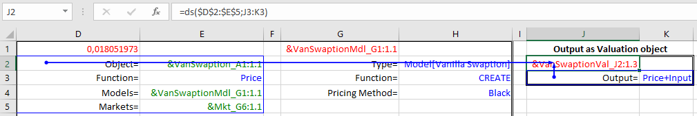 Swaption Pricing in Excel: 14 Free QuantLib Models plus Implied