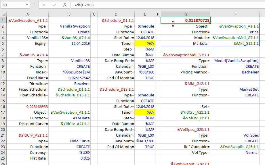 USD Swaption Pricing in Excel using the Bachelier Model and