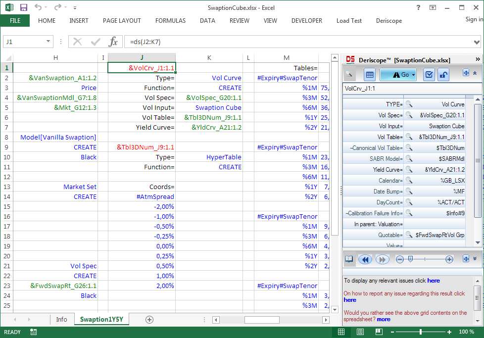 USD Swaption Pricing in Excel using SABR Stochastic Volatility and