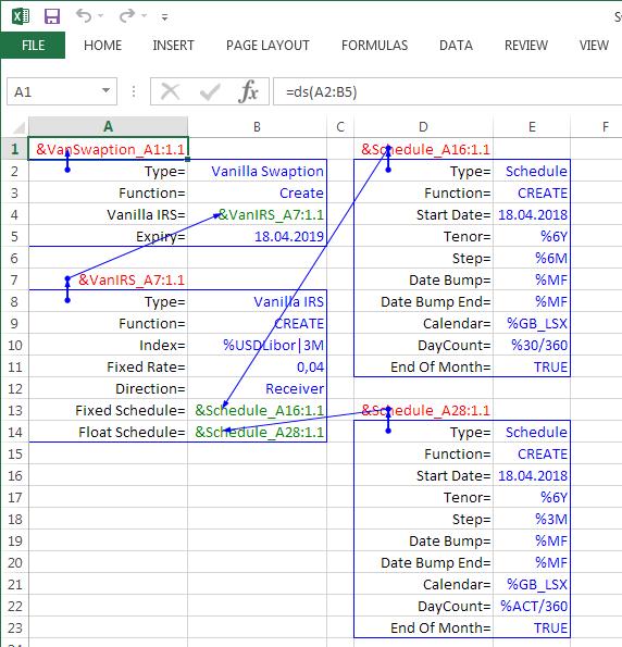 sabr model fx parinktys ltc crypto chart