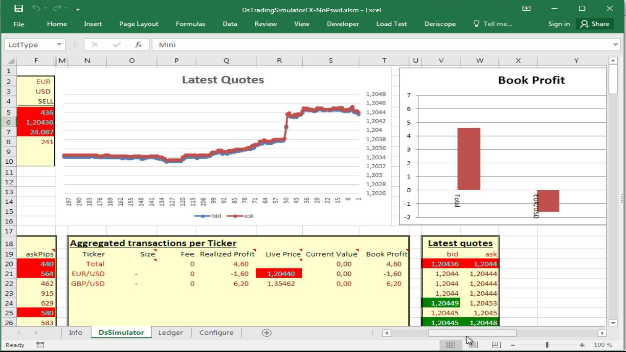 market data in excel from truefx resources