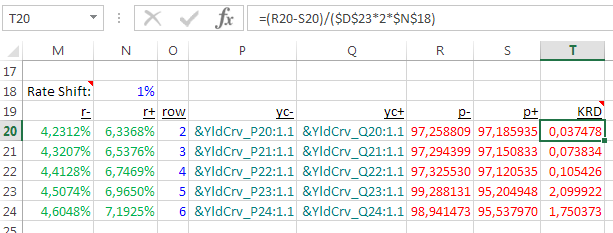 Bond Key Rate Duration (KRD) in Excel: Calculating and