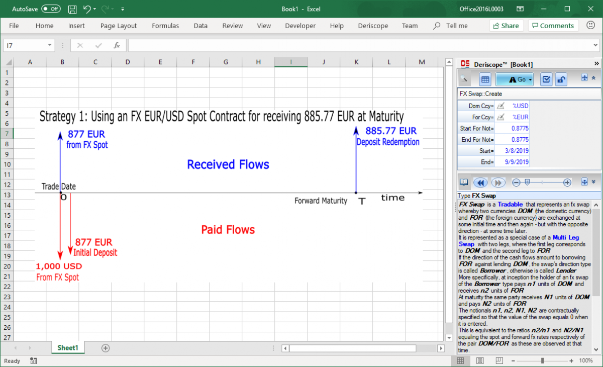 FX Spots, Forwards, Swaps and Curves in Excel   Resources