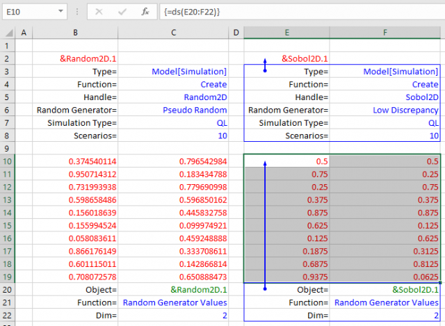 Two dimensional Sobol numbers in Excel