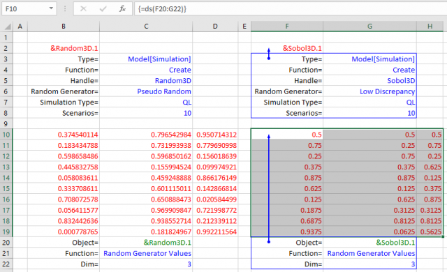Three dimensional Sobol numbers in Excel